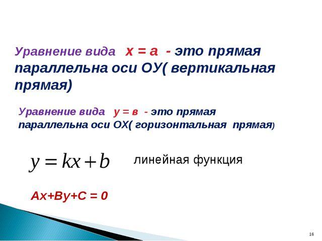 * Уравнение вида x = a - это прямая параллельна оси ОУ( вертикальная прямая)...