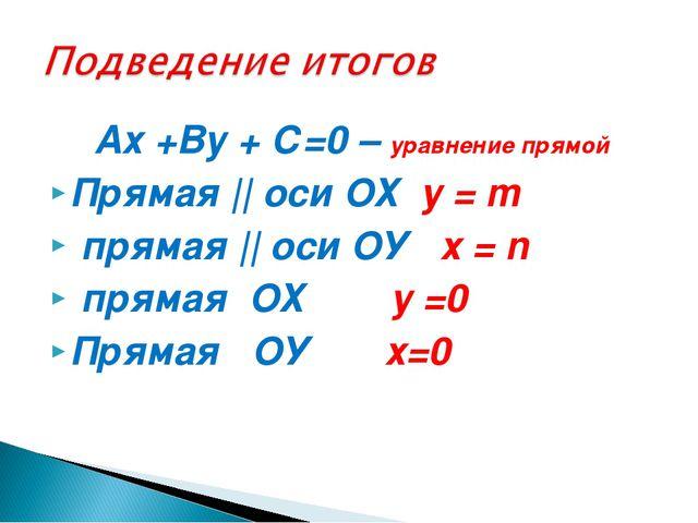 Ах +Ву + С=0 – уравнение прямой Прямая || оси ОХ у = m прямая || оси ОУ х =...