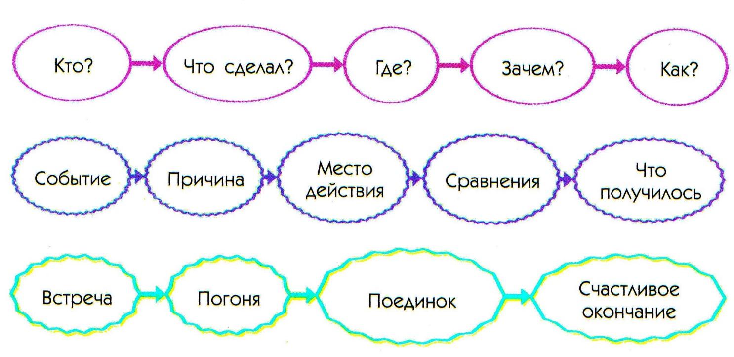 C:\Users\Пользователь\Desktop\для меня рабочая\ЗАНКОВ\подготовка к школе\рассказ.jpg
