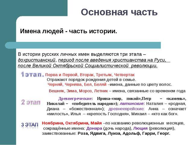 Основная часть Имена людей - часть истории. В истории русских личных имен выд...