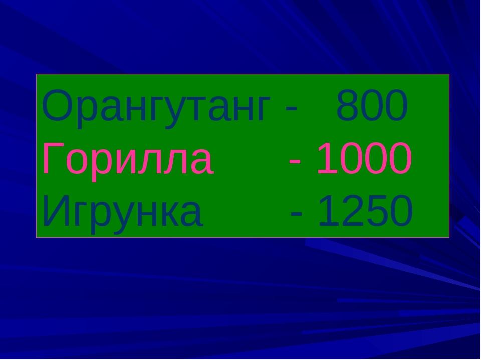 Орангутанг - 800 Горилла - 1000 Игрунка - 1250