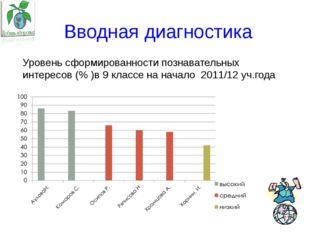 Вводная диагностика Уровень сформированности познавательных интересов (% )в 9