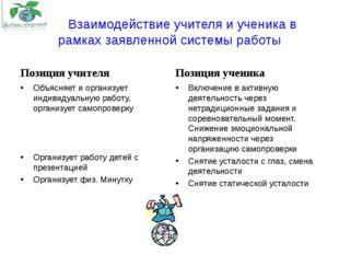 Взаимодействие учителя и ученика в рамках заявленной системы работы Объясняе