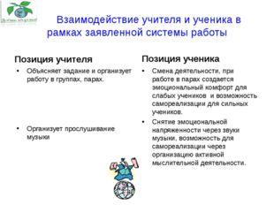 Взаимодействие учителя и ученика в рамках заявленной системы работы Позиция