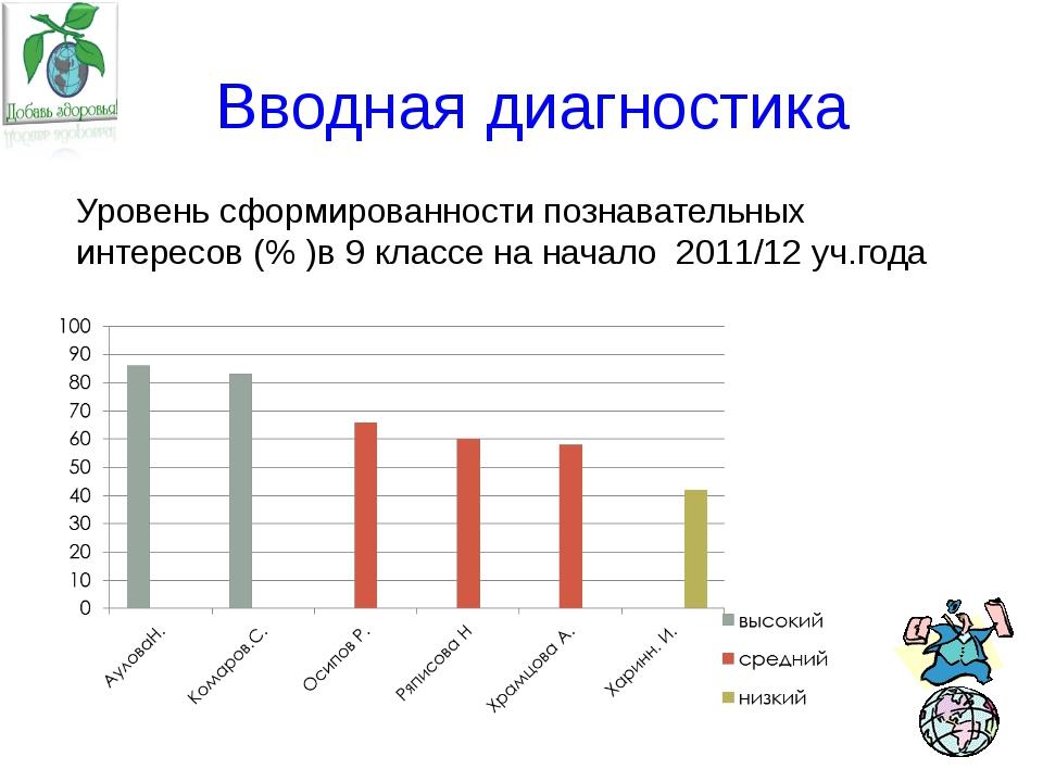 Вводная диагностика Уровень сформированности познавательных интересов (% )в 9...