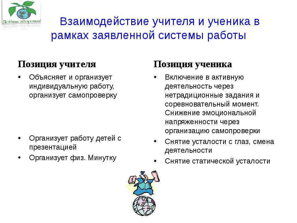 Взаимодействие учителя и ученика в рамках заявленной системы работы Объясняе...