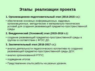 Этапы реализации проекта 1. Организационно-подготовительный этап (2014-2015