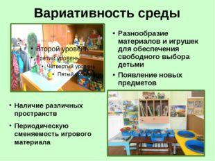 Доступность среды Доступность для воспитанников всех помещений, где осуществл