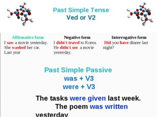 Past Simple Tense Ved or V2 The tasks were given last week. The poem was writ