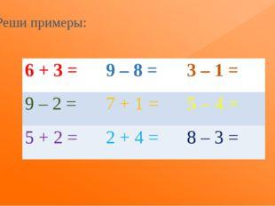 Реши примеры: 6 + 3 = 9– 8 = 3 – 1 = 9 – 2 = 7 + 1 = 5– 4 = 5 + 2 = 2+ 4 = 8–