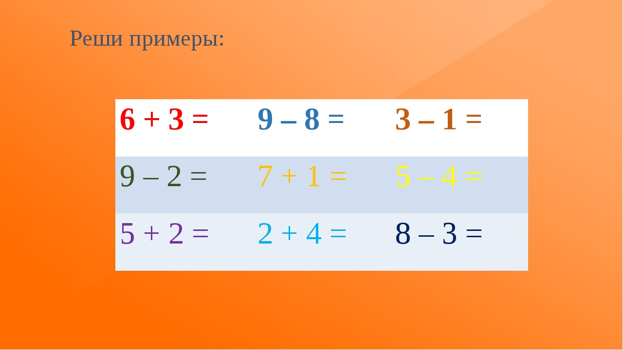 Реши примеры: 6 + 3 = 9– 8 = 3 – 1 = 9 – 2 = 7 + 1 = 5– 4 = 5 + 2 = 2+ 4 = 8–...