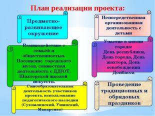 План реализации проекта: Предметно-развивающее окружение Непосредственная орг