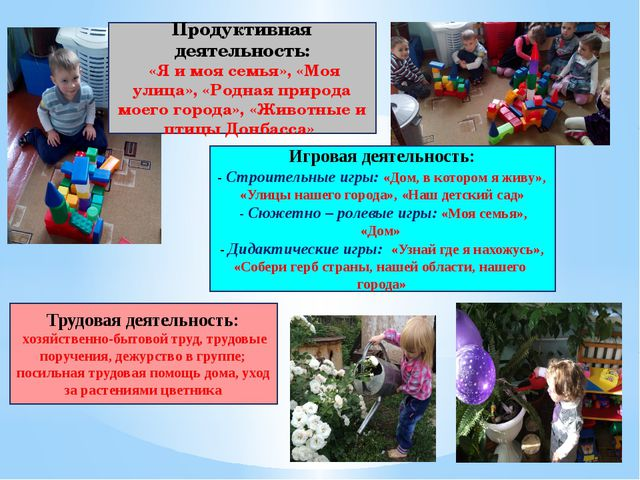 Продуктивная деятельность: «Я и моя семья», «Моя улица», «Родная природа моег...