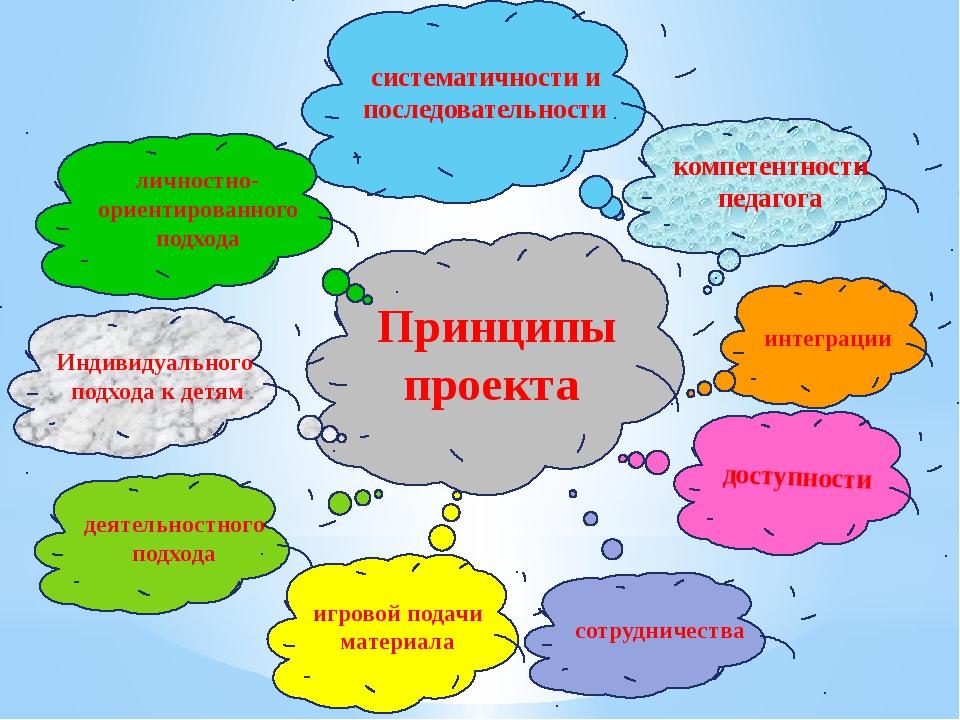 систематичности и последовательности Принципы проекта доступности деятельност...