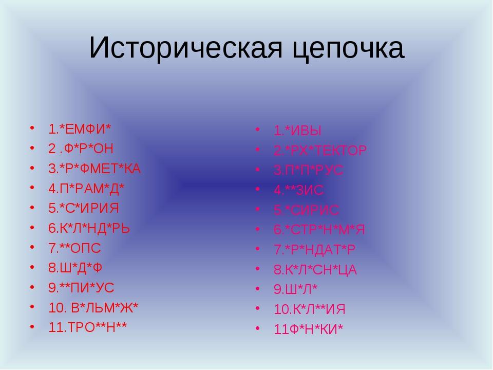 Историческая цепочка 1.*ЕМФИ* 2 .Ф*Р*ОН 3.*Р*ФМЕТ*КА 4.П*РАМ*Д* 5.*С*ИРИЯ 6.К...