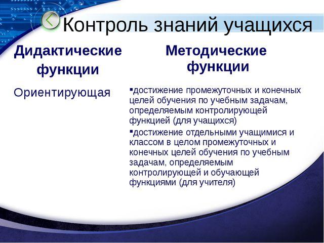 Контроль знаний учащихся Дидактические функции Методические функции Ориентиру...