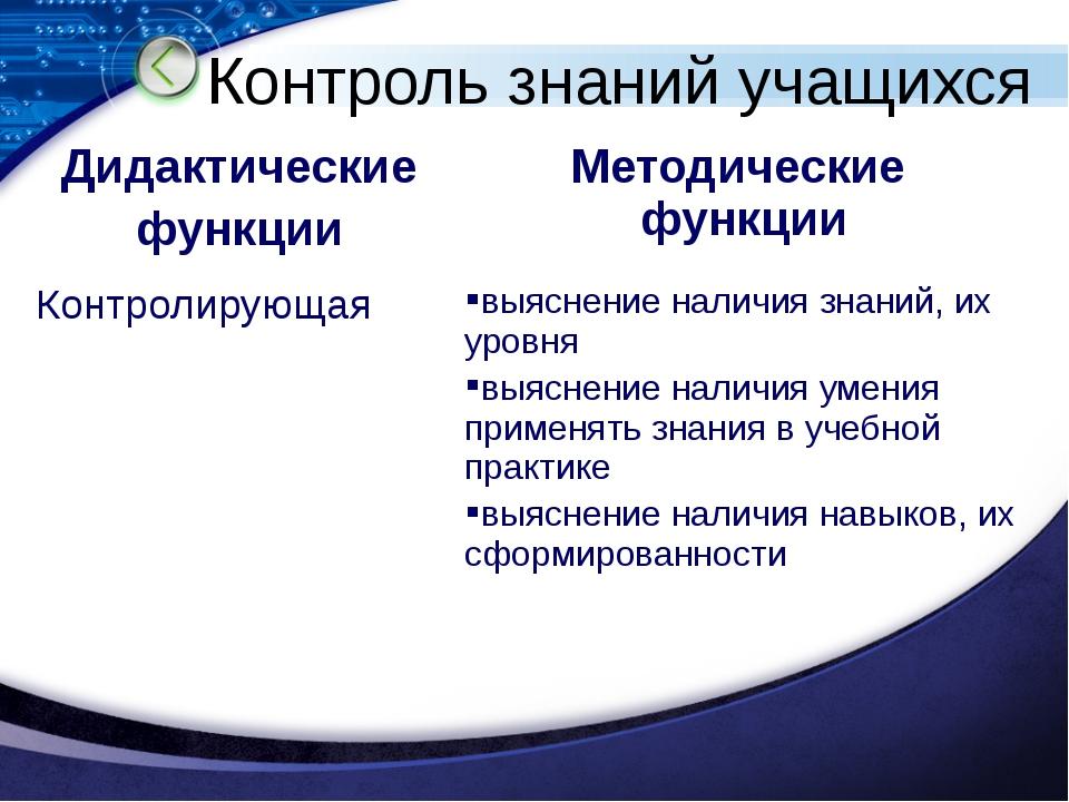 Контроль знаний учащихся Дидактические функции Методические функции Контролир...