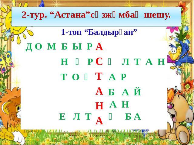 «Астана -Бәйтерек» монументі