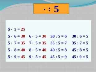 5 · 5 = 25 5 · 6 = 30 6 · 5 = 30 30 : 5 = 6 30 : 6 = 5 5 · 7 = 35 7 · 5 = 35