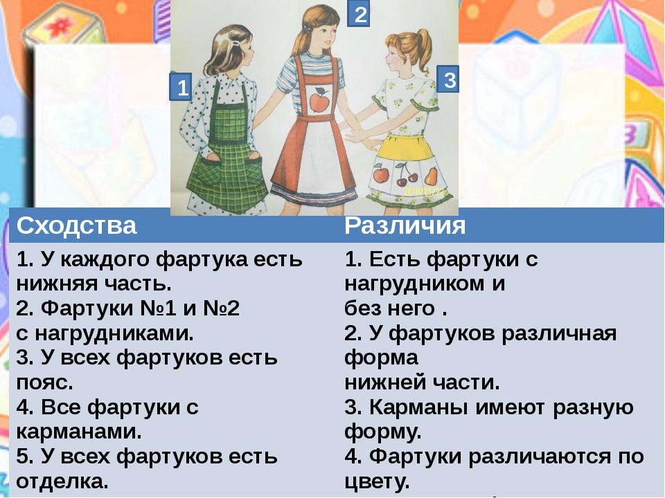 1 2 3 Сходства Различия 1. У каждого фартука есть нижняя часть. 2. Фартуки №1...