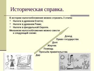 Историческая справка. В истории налогообложения можно отразить 3 этапа: Налог