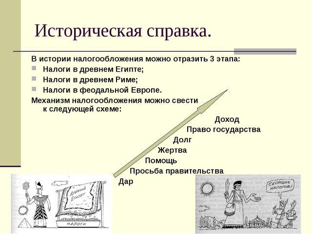 Историческая справка. В истории налогообложения можно отразить 3 этапа: Налог...