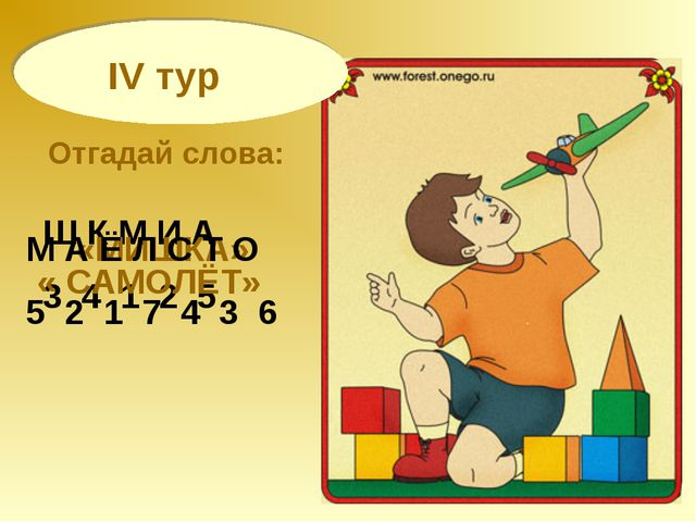 Ш К М И А 3 4 1 2 5 «МИШКА» М А Ё Л С Т О 5 2 1 7 4 3 6 « САМОЛЁТ» IV тур Отг...