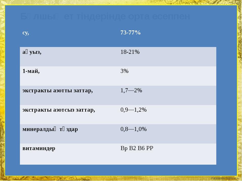 Бұлшық ет тіндерінде орта есеппен су, 73-77% ақуыз, 18-21% 1-май, 3% экстракт...
