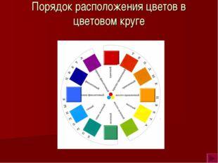 Порядок расположения цветов в цветовом круге