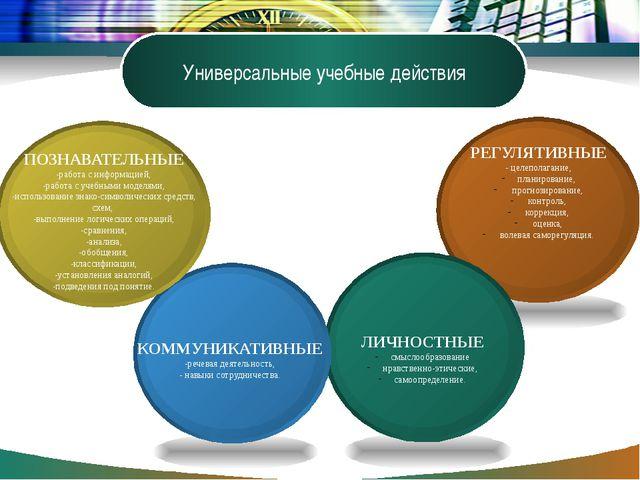 Универсальные учебные действия РЕГУЛЯТИВНЫЕ - целеполагание, планирование, п...
