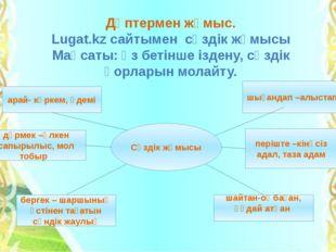 Дәптермен жұмыс. Lugat.kz сайтымен сөздік жұмысы Мақсаты: өз бетінше іздену,