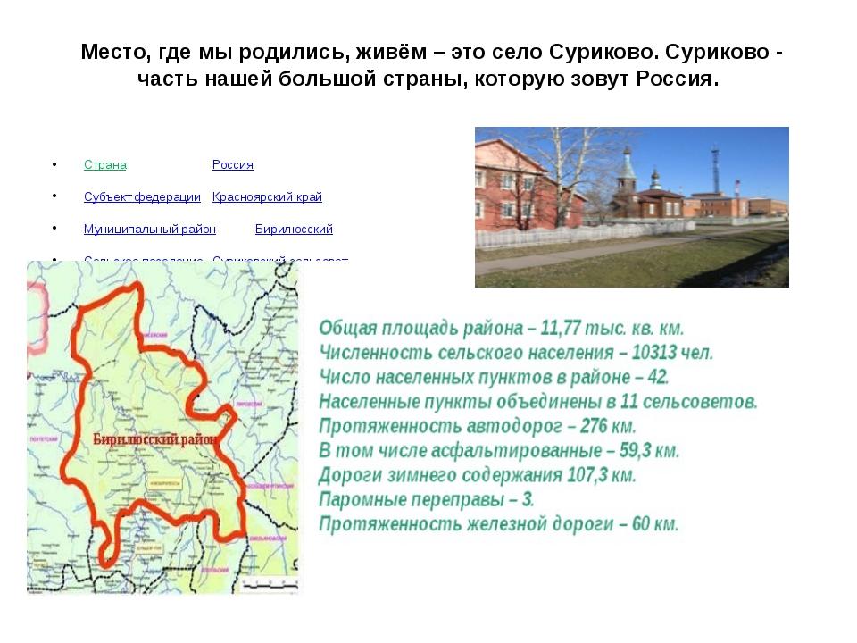 Место, где мы родились, живём – это село Суриково. Суриково - часть нашей бо...