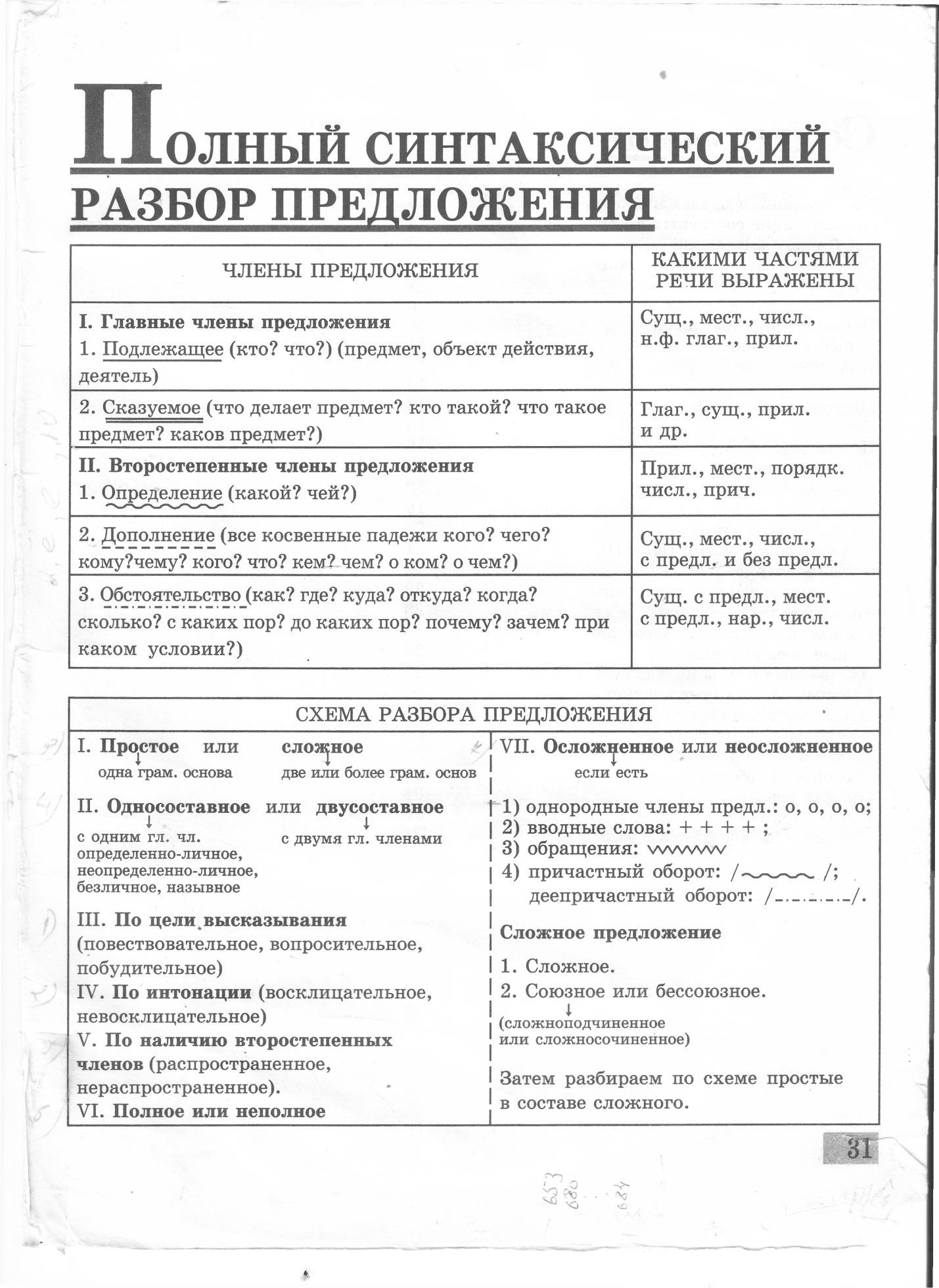 C:\Users\user\Desktop\ТАБЛИЦЫ по русскому языку\5.tif