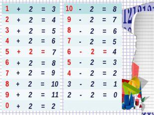 + 2 = 3 + 2 = 4 + 2 = 5 + 2 = 6 7 + 2 = 8 + 2 = 9 + 2 = 10 + 2 = 11 + 2 = 2 -