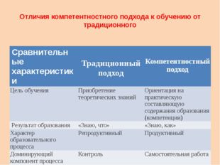 Отличия компетентностного подхода к обучению от традиционного Сравнительные х
