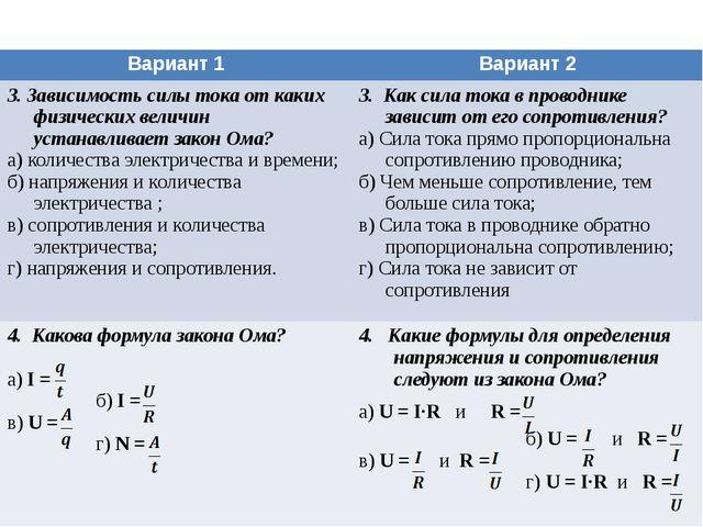 Вариант 1 Вариант 2 3. Зависимость силы тока от каких физических величин уст...