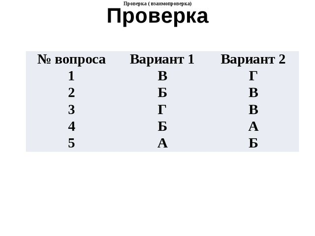 Проверка Проверка ( взаимопроверка) № вопроса Вариант 1 Вариант 2 1 В Г 2 Б В...