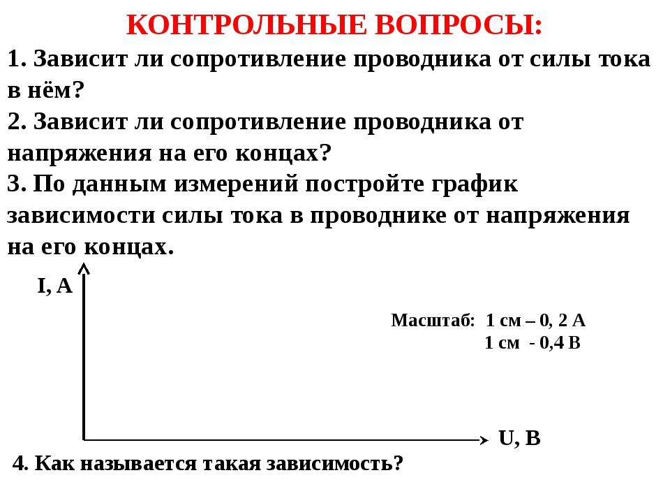 Масштаб: 1 см – 0, 2 А 1 см - 0,4 В 4. Как называется такая зависимость? КОН...