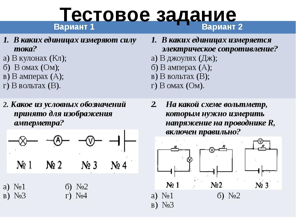 Тестовое задание Вариант 1 Вариант 2 1. В каких единицах измеряют силу тока?...