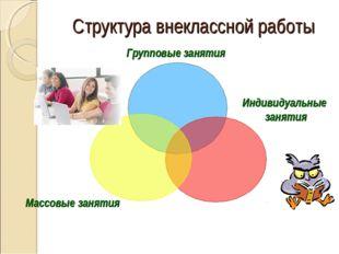 Структура внеклассной работы
