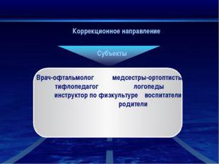 Субъекты Коррекционное направление Врач-офтальмолог медсестры-ортоптисты тиф