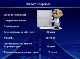 Кол-во воспитанников 284 детей С нарушением зрения 111 детей Слабовидящие 19