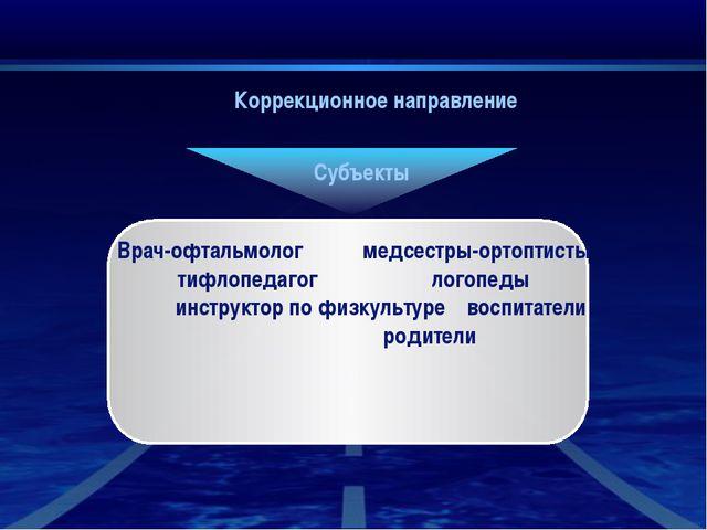 Субъекты Коррекционное направление Врач-офтальмолог медсестры-ортоптисты тиф...