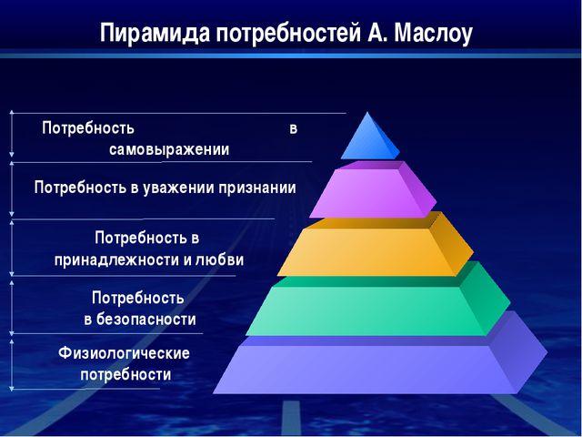 Пирамида потребностей А. Маслоу Потребность в самовыражении Потребность в ув...