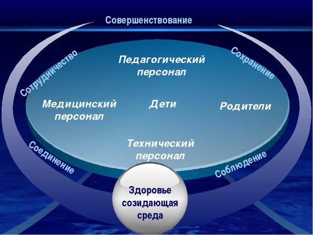 Технический персонал Сотрудничество Соединение Совершенствование Сохранение...
