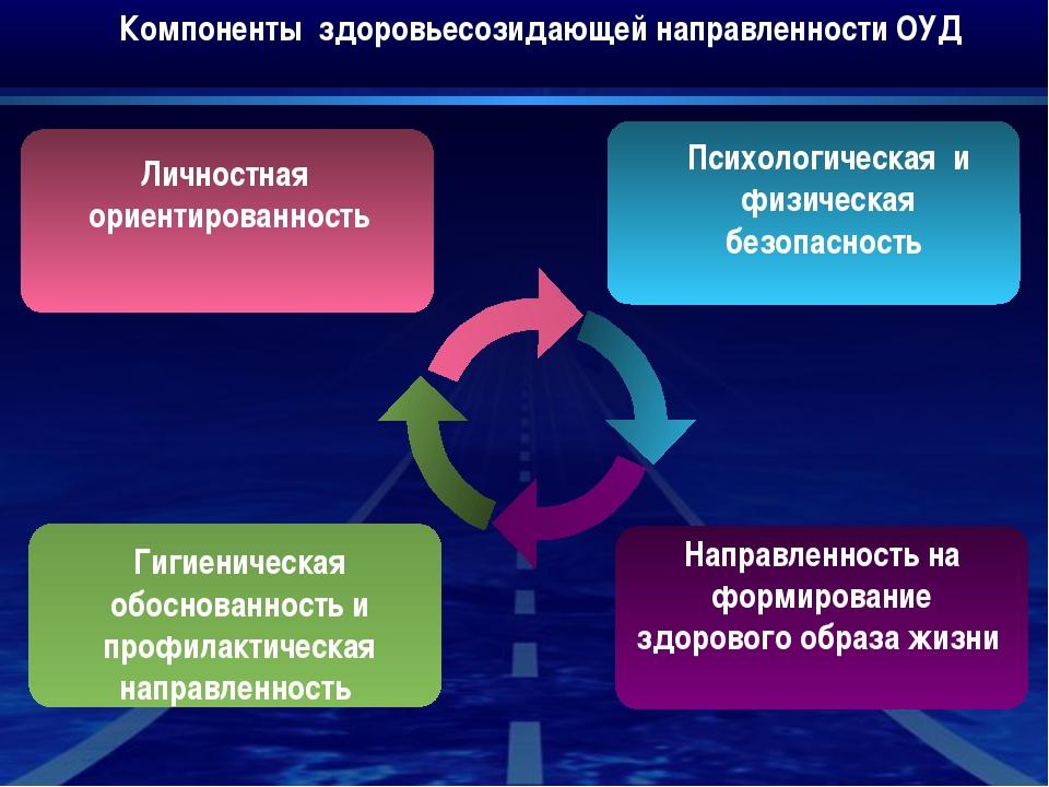 Гигиеническая обоснованность и профилактическая направленность Личностная ор...