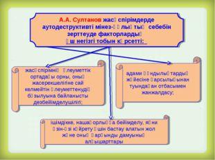 А.А. Султанов жасөспірімдерде аутодеструктивті мінез-құлықтың себебін зерттеу