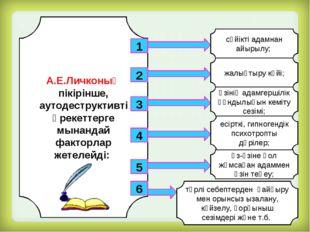А.Е.Личконың пiкiрiнше, аутодеструктивті әрекеттерге мынандай факторлар жетел
