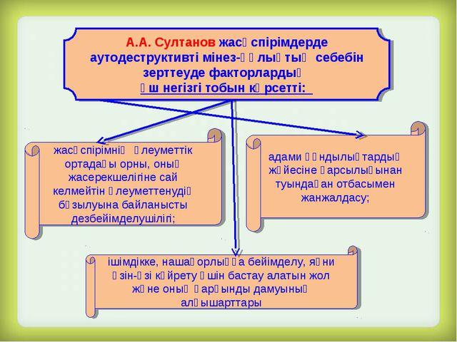 А.А. Султанов жасөспірімдерде аутодеструктивті мінез-құлықтың себебін зерттеу...