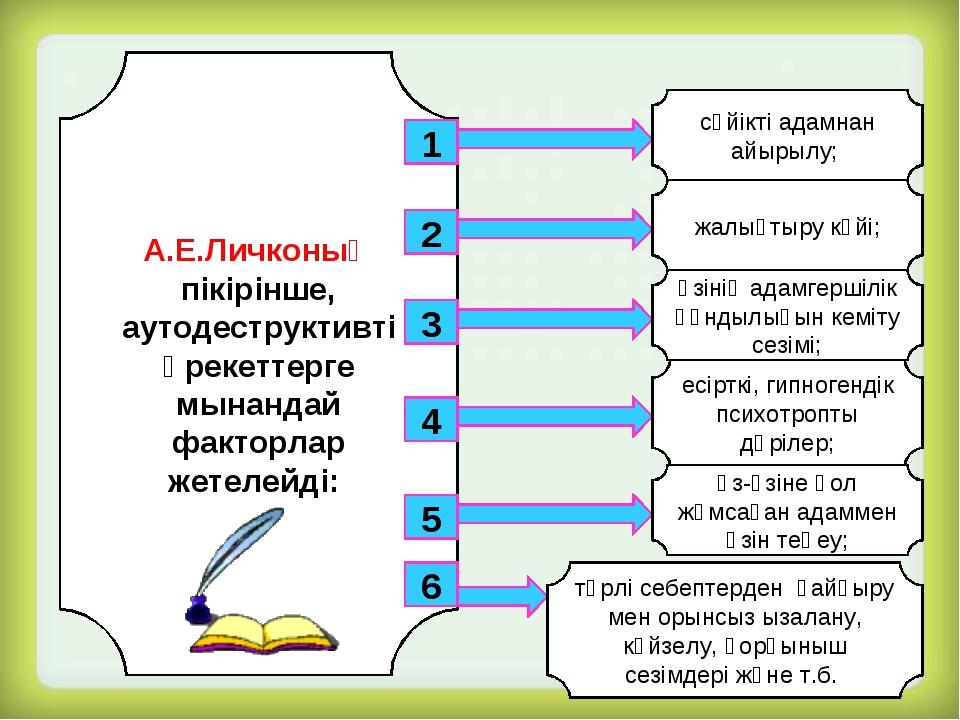 А.Е.Личконың пiкiрiнше, аутодеструктивті әрекеттерге мынандай факторлар жетел...